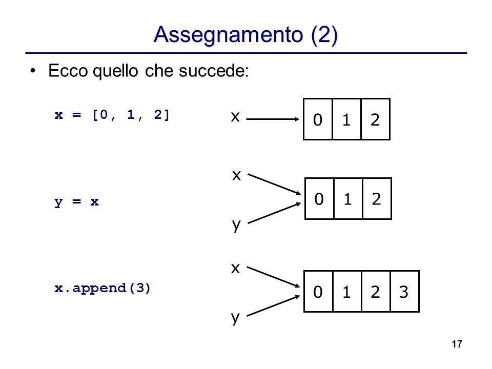 17 Assegnamento (2) Ecco quello che succede: x = [0, 1, 2] y = x x.append(3) x 012 x 012 y x 012 y 3