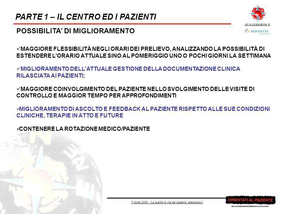5 Aprile 2009 - La qualità di vita del paziente talassemico con la collaborazione di Copyright Associazione Talassemici di Torino Onlus PARTE 1 – IL CENTRO ED I PAZIENTI POSSIBILITA DI MIGLIORAMENTO MAGGIORE FLESSIBILITÀ NEGLI ORARI DEI PRELIEVO, ANALIZZANDO LA POSSIBILITÀ DI ESTENDERE LORARIO ATTUALE SINO AL POMERIGGIO UNO O POCHI GIORNI LA SETTIMANA MIGLIORAMENTO DELLATTUALE GESTIONE DELLA DOCUMENTAZIONE CLINICA RILASCIATA AI PAZIENTI; MAGGIORE COINVOLGIMENTO DEL PAZIENTE NELLO SVOLGIMENTO DELLE VISITE DI CONTROLLO E MAGGIOR TEMPO PER APPROFONDIMENTI MIGLIORAMENTO DI ASCOLTO E FEEDBACK AL PAZIENTE RISPETTO ALLE SUE CONDIZIONI CLINICHE, TERAPIE IN ATTO E FUTURE CONTENERE LA ROTAZIONE MEDICO/PAZIENTE