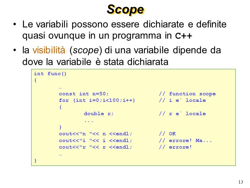 13 Scope Le variabili possono essere dichiarate e definite quasi ovunque in un programma in C++ la visibilità (scope) di una variabile dipende da dove