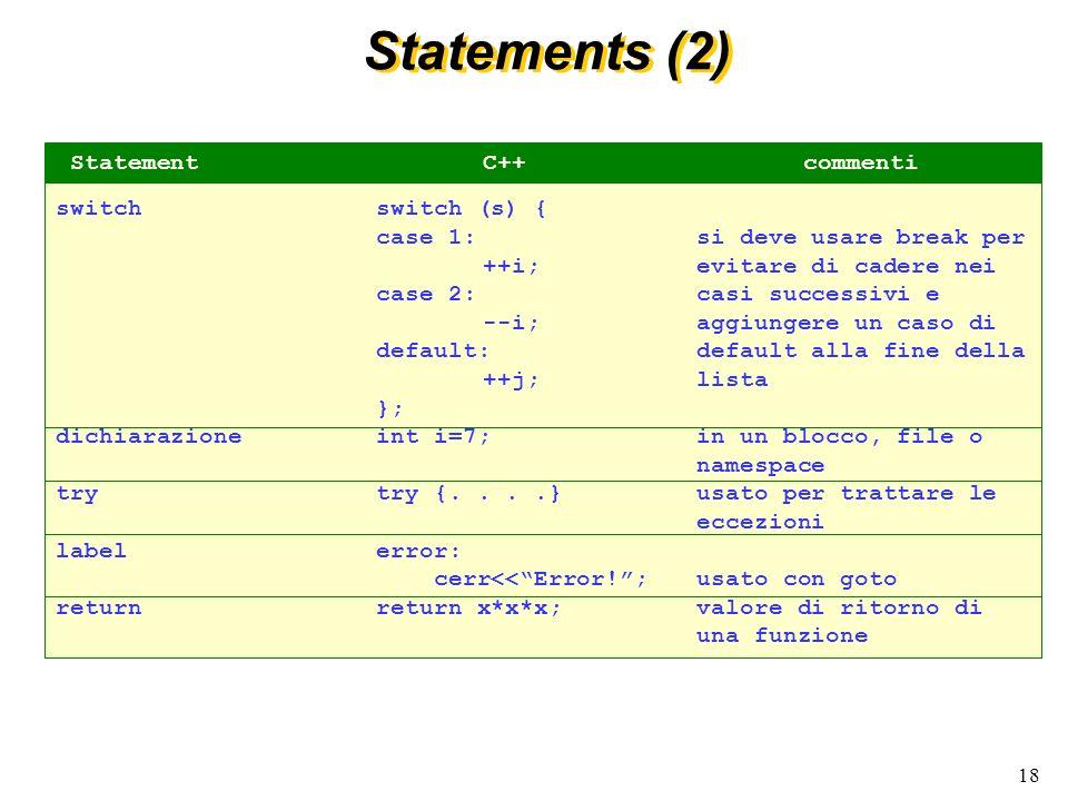 18 Statements (2) switchswitch (s) { case 1:si deve usare break per ++i;evitare di cadere nei case 2:casi successivi e --i;aggiungere un caso di defau