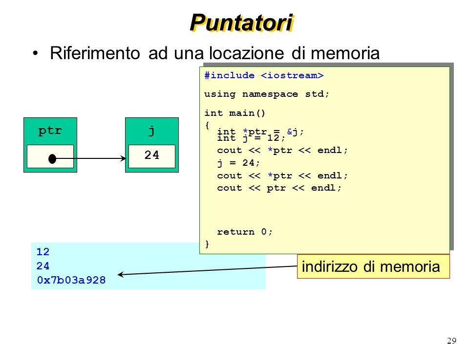 29 12 24 0x7b03a928 Puntatori Riferimento ad una locazione di memoria j 12 ptr using namespace std; int main() { int j = 12; return 0; } using namespa