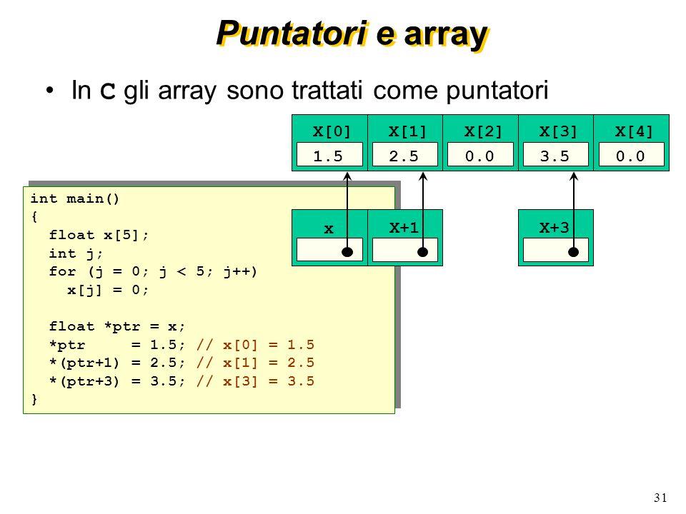 31 Puntatori e array In C gli array sono trattati come puntatori int main() { float x[5]; int j; for (j = 0; j < 5; j++) x[j] = 0; float *ptr = x; *pt