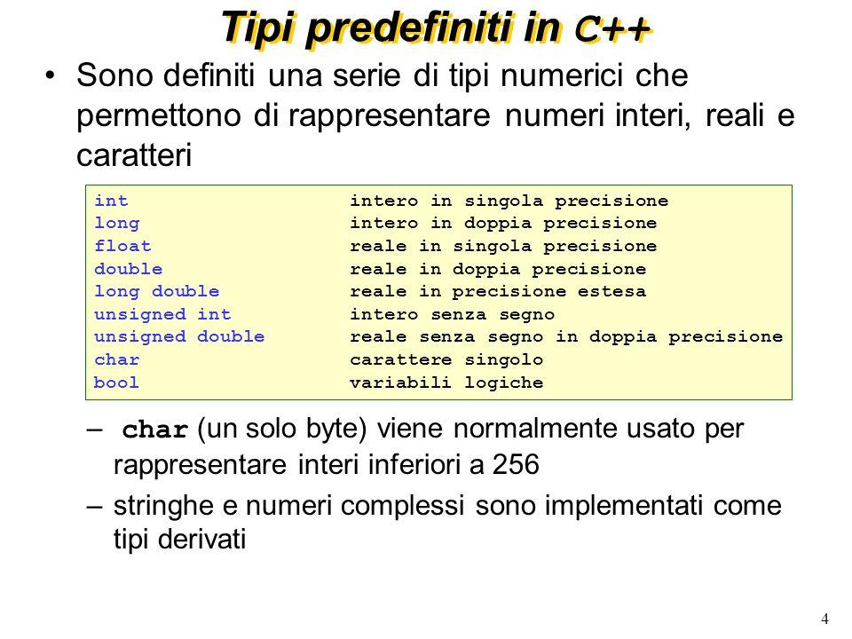 5 Tipi predefiniti in C++ (2) 123 123 0x123 interi costanti, decimale, ottale, esadecimale 123l 123uinteri, long, unsigned A 1 \t caratteri, tab 3.14f 3.14153.1415Lfloat, double, long double 300e-2.03e230e-1double, notazione esponenziale Nomestringa costante truefalseboolean Esempi di costanti \aalert \\backslash \bbackspace \rcarriage return \double quote \fform feed \ttab \nnewline \0carattere nullo \single quote \vvertical tab \101101 ottale, A \x041esadecimale, A Costanti carattere stringa nulla (\0) nomen o m e \0 una \stringa\stampa: una stringa una stringa \un \ alla fine della linea su piu` lineeper continuare la stringa Stringhe costanti