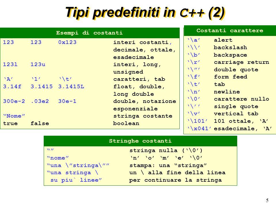 5 Tipi predefiniti in C++ (2) 123 123 0x123 interi costanti, decimale, ottale, esadecimale 123l 123uinteri, long, unsigned A 1 \t caratteri, tab 3.14f