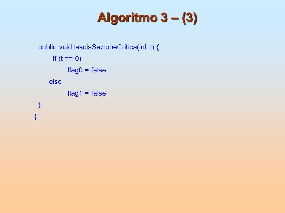 Algoritmo 3 – (3) public void lasciaSezioneCritica(int t) { if (t == 0) flag0 = false; else flag1 = false; }