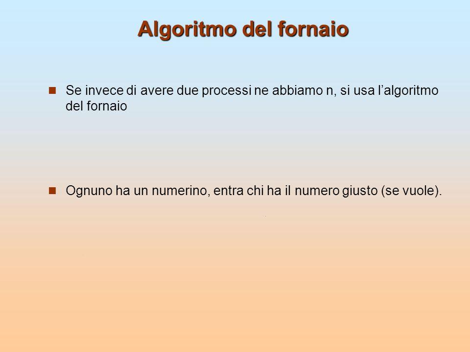 Algoritmo del fornaio Se invece di avere due processi ne abbiamo n, si usa lalgoritmo del fornaio Ognuno ha un numerino, entra chi ha il numero giusto