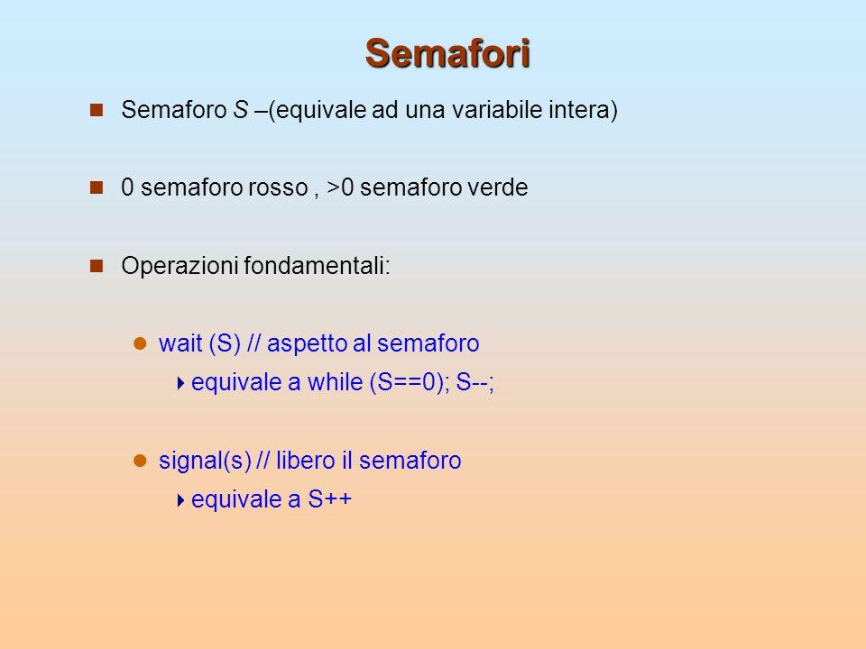Semafori Semaforo S –(equivale ad una variabile intera) 0 semaforo rosso, >0 semaforo verde Operazioni fondamentali: wait (S) // aspetto al semaforo e