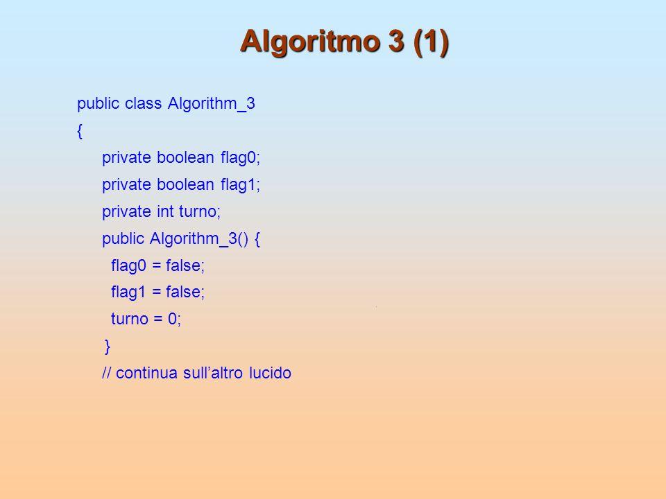 Algoritmo 3 (2) public void entroSezioneCritica(int t) { int altro = 1 - t; turno = altro; if (t == 0) { flag0 = true; while(flag1 == true && turno == altro) Thread.yield(); } else { flag1 = true; while (flag0 == true && turno == altro) Thread.yield(); } // Continued on Next Slide