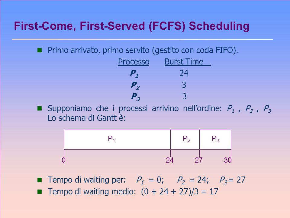 First-Come, First-Served (FCFS) Scheduling n Primo arrivato, primo servito (gestito con coda FIFO). ProcessoBurst Time P 1 24 P 2 3 P 3 3 n Supponiamo