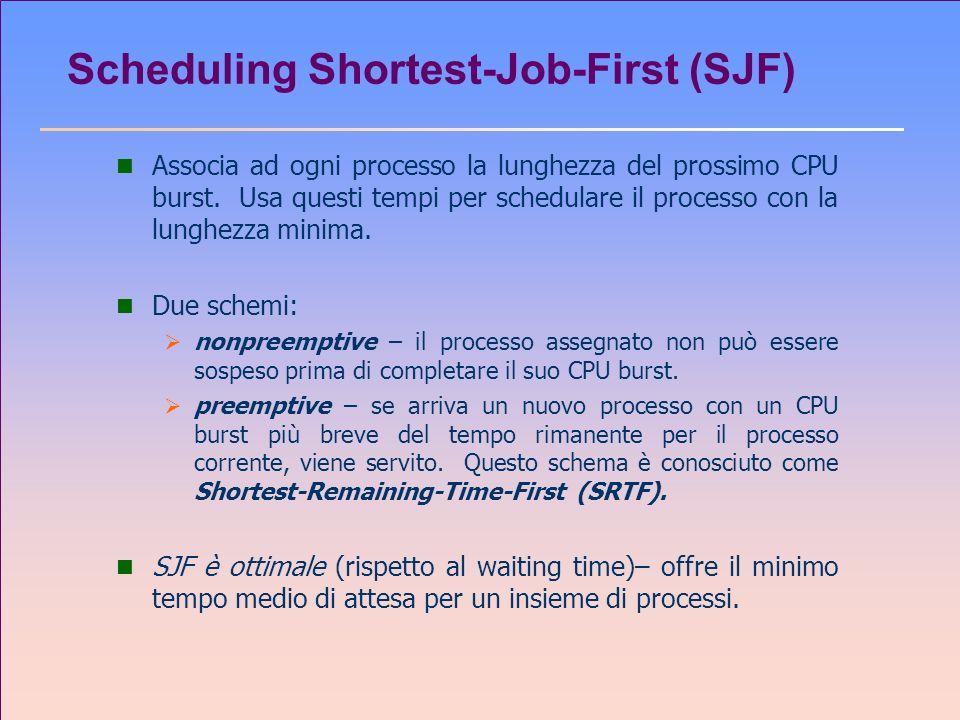 Scheduling Shortest-Job-First (SJF) n Associa ad ogni processo la lunghezza del prossimo CPU burst. Usa questi tempi per schedulare il processo con la