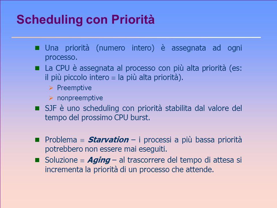 Scheduling con Priorità n Una priorità (numero intero) è assegnata ad ogni processo. n La CPU è assegnata al processo con più alta priorità (es: il pi