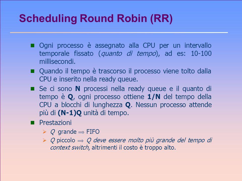 Scheduling Round Robin (RR) n Ogni processo è assegnato alla CPU per un intervallo temporale fissato (quanto di tempo), ad es: 10-100 millisecondi. n