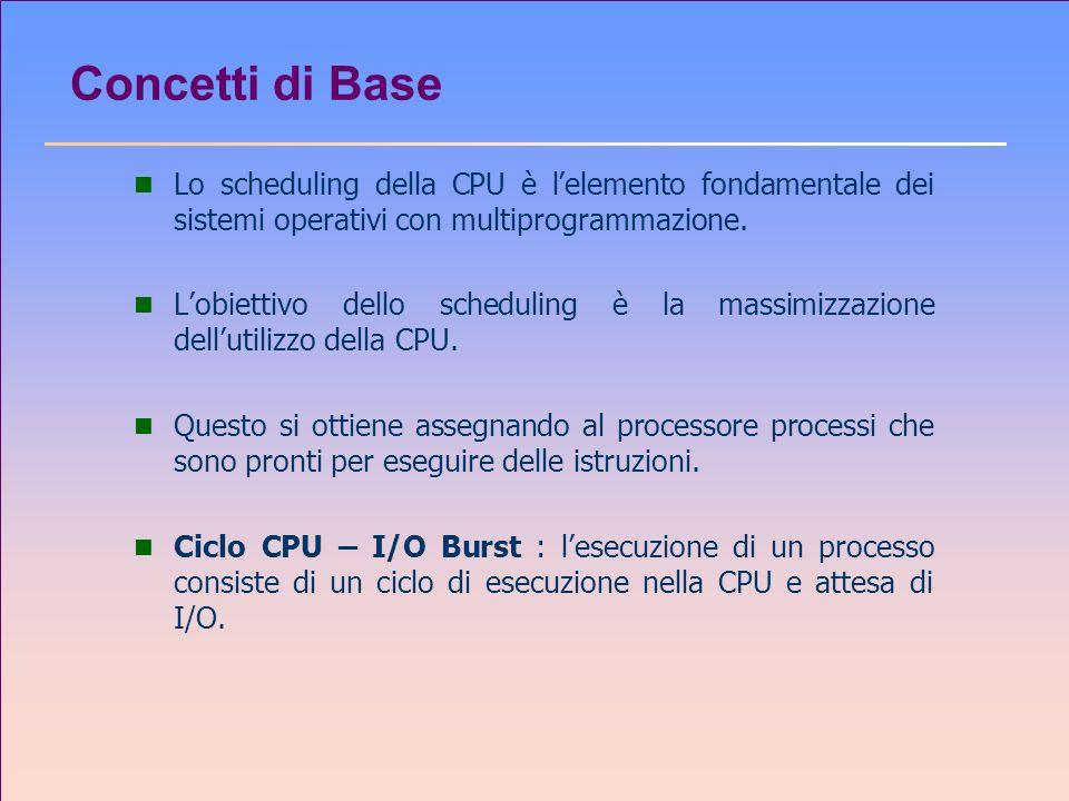 Concetti di Base n Lo scheduling della CPU è lelemento fondamentale dei sistemi operativi con multiprogrammazione. n Lobiettivo dello scheduling è la