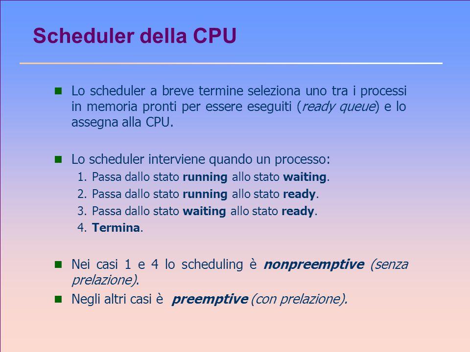 Scheduler della CPU n Lo scheduler a breve termine seleziona uno tra i processi in memoria pronti per essere eseguiti (ready queue) e lo assegna alla