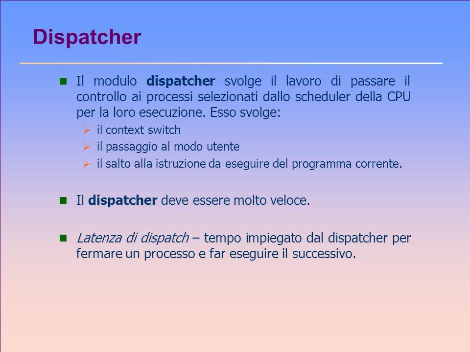 Dispatcher n Il modulo dispatcher svolge il lavoro di passare il controllo ai processi selezionati dallo scheduler della CPU per la loro esecuzione. E