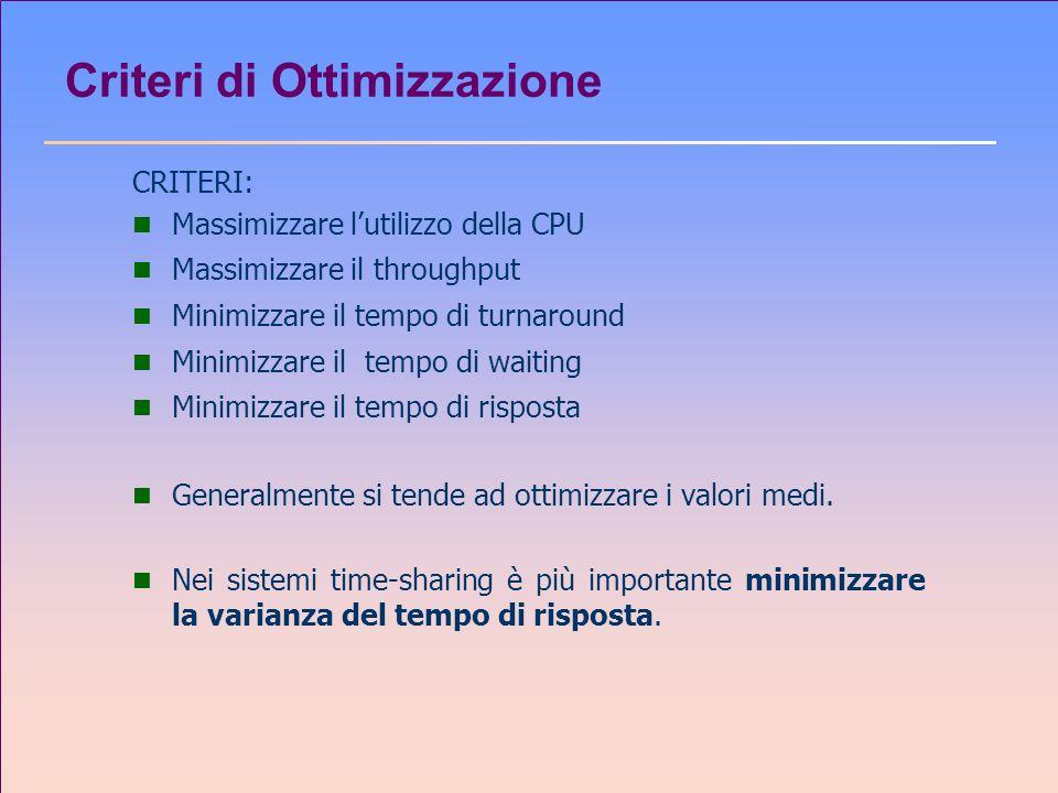 Criteri di Ottimizzazione CRITERI: n Massimizzare lutilizzo della CPU n Massimizzare il throughput n Minimizzare il tempo di turnaround n Minimizzare