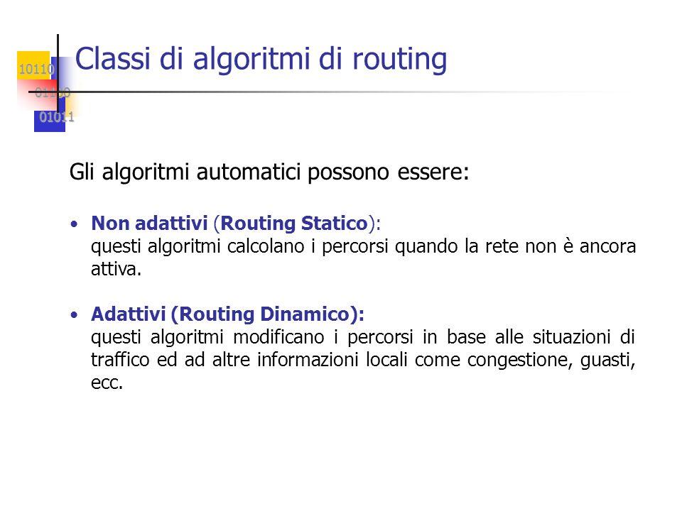 10110 01100 01100 01011 01011 Gli algoritmi automatici possono essere: Non adattivi (Routing Statico): questi algoritmi calcolano i percorsi quando la rete non è ancora attiva.