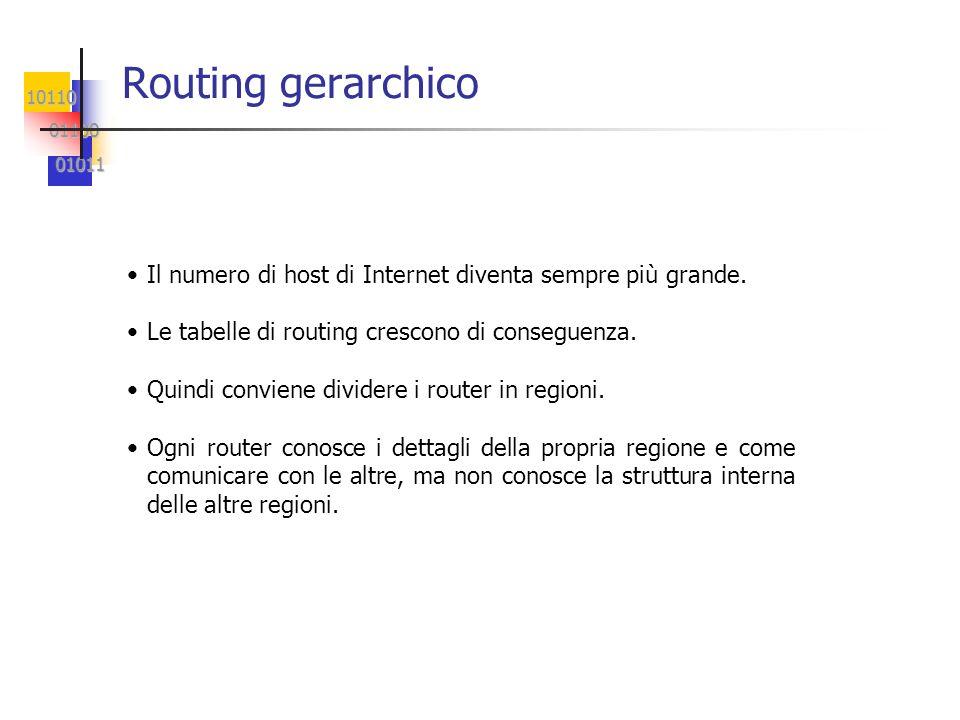 10110 01100 01100 01011 01011 Routing gerarchico Il numero di host di Internet diventa sempre più grande.