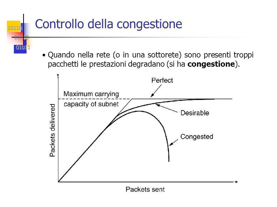 10110 01100 01100 01011 01011 Controllo della congestione Quando nella rete (o in una sottorete) sono presenti troppi pacchetti le prestazioni degradano (si ha congestione).