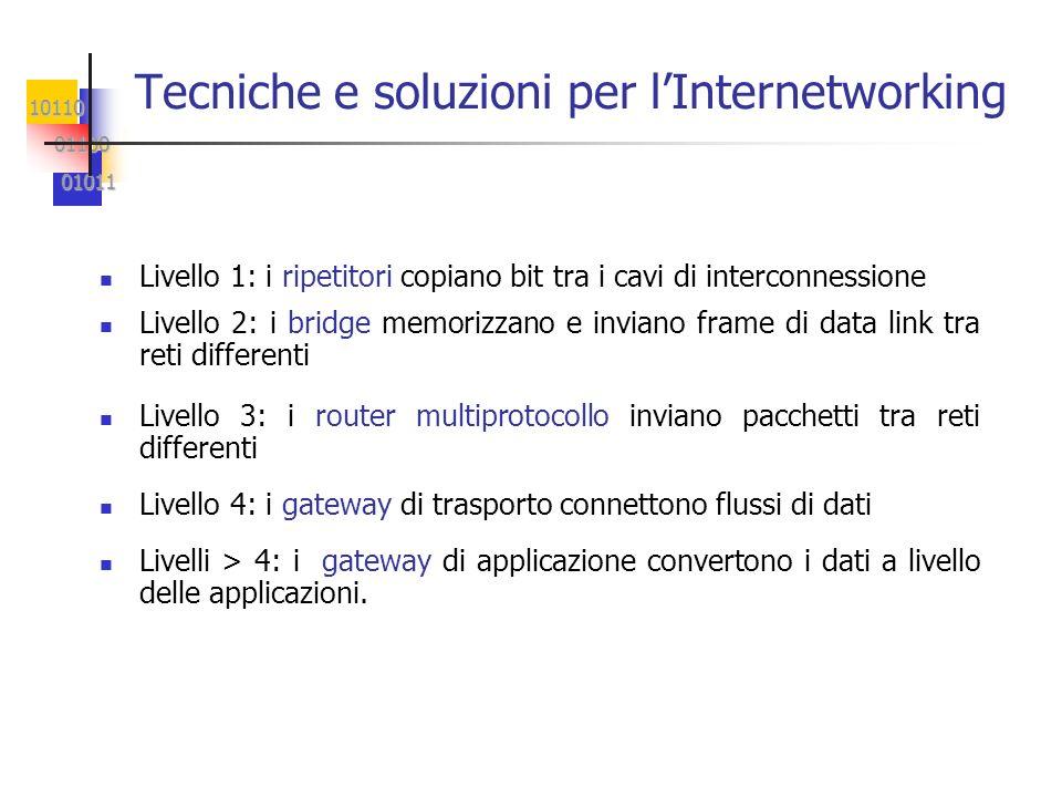 10110 01100 01100 01011 01011 Tecniche e soluzioni per lInternetworking Livello 1: i ripetitori copiano bit tra i cavi di interconnessione Livello 2: i bridge memorizzano e inviano frame di data link tra reti differenti Livello 3: i router multiprotocollo inviano pacchetti tra reti differenti Livello 4: i gateway di trasporto connettono flussi di dati Livelli > 4: i gateway di applicazione convertono i dati a livello delle applicazioni.