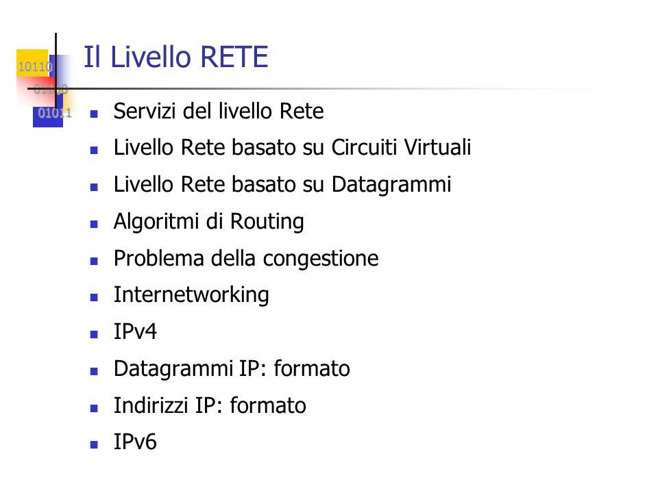 10110 01100 01100 01011 01011 Il Livello RETE Servizi del livello Rete Livello Rete basato su Circuiti Virtuali Livello Rete basato su Datagrammi Algoritmi di Routing Problema della congestione Internetworking IPv4 Datagrammi IP: formato Indirizzi IP: formato IPv6