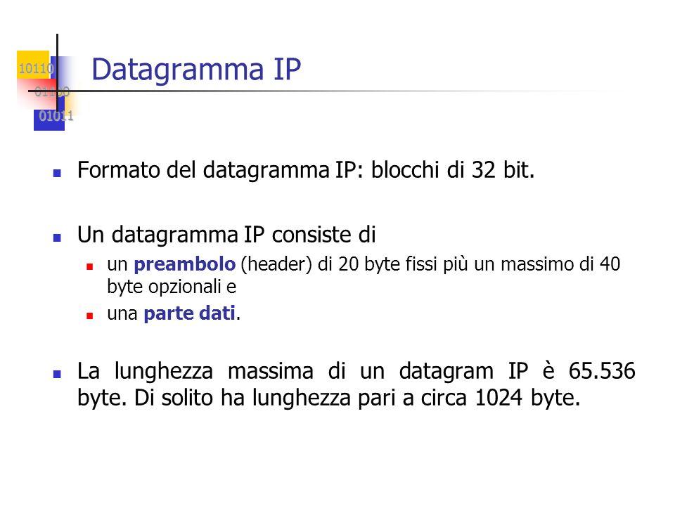 10110 01100 01100 01011 01011 Datagramma IP Formato del datagramma IP: blocchi di 32 bit.