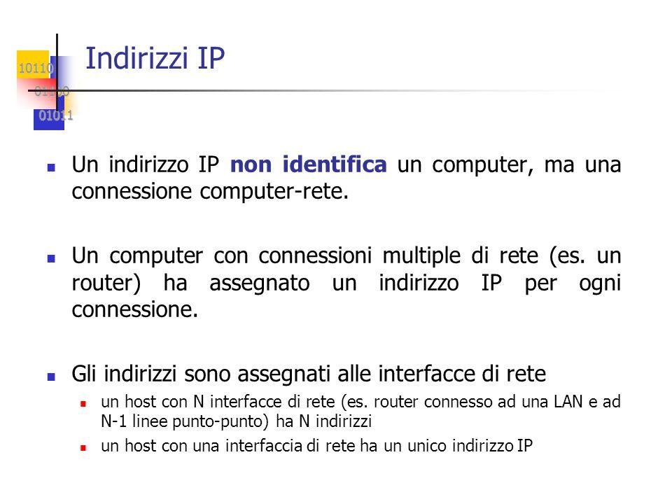 10110 01100 01100 01011 01011 Indirizzi IP Un indirizzo IP non identifica un computer, ma una connessione computer-rete.