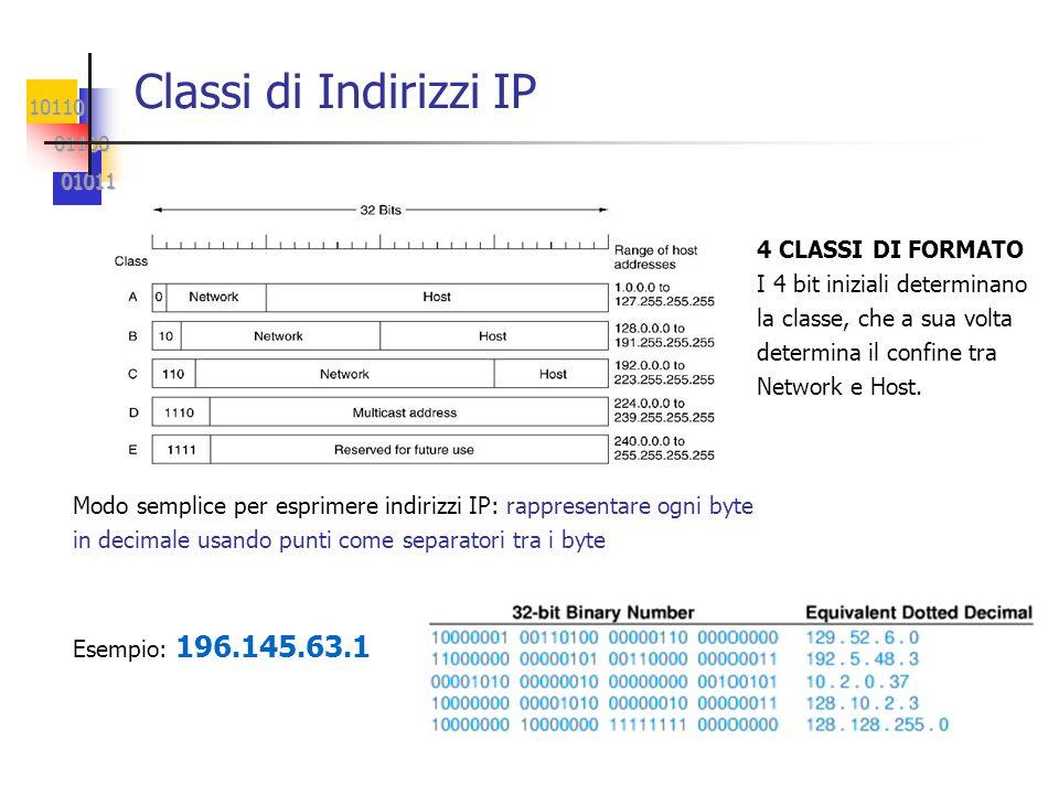 10110 01100 01100 01011 01011 Classi di Indirizzi IP 4 CLASSI DI FORMATO I 4 bit iniziali determinano la classe, che a sua volta determina il confine tra Network e Host.