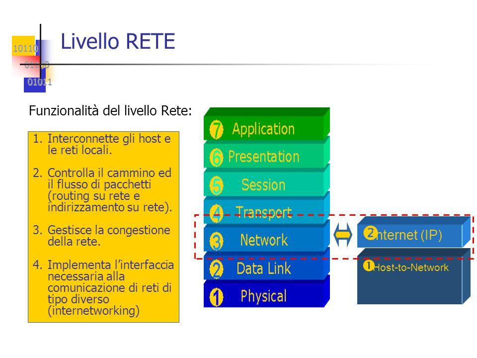 10110 01100 01100 01011 01011 Livello RETE 1.Interconnette gli host e le reti locali.