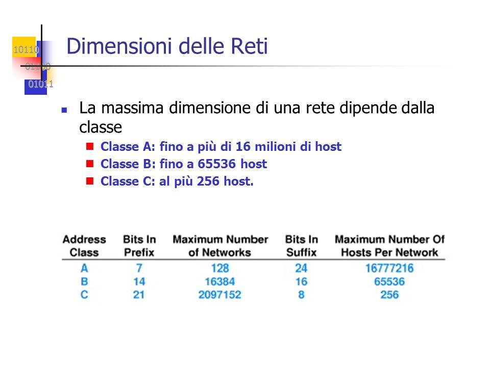 10110 01100 01100 01011 01011 Dimensioni delle Reti La massima dimensione di una rete dipende dalla classe Classe A: fino a più di 16 milioni di host Classe B: fino a 65536 host Classe C: al più 256 host.