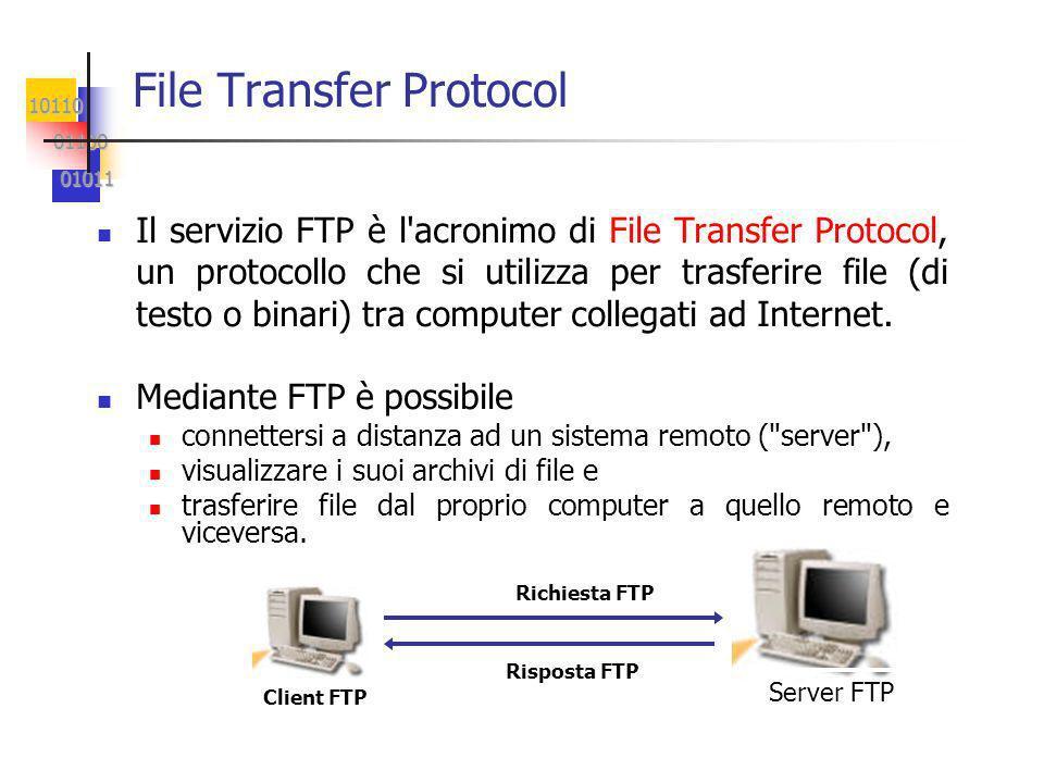 10110 01100 01100 01011 01011 File Transfer Protocol Il servizio FTP è l acronimo di File Transfer Protocol, un protocollo che si utilizza per trasferire file (di testo o binari) tra computer collegati ad Internet.