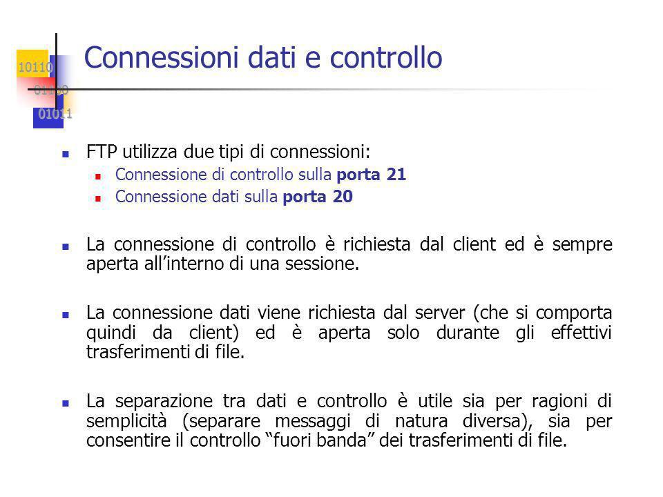 10110 01100 01100 01011 01011 Connessioni dati e controllo FTP utilizza due tipi di connessioni: Connessione di controllo sulla porta 21 Connessione dati sulla porta 20 La connessione di controllo è richiesta dal client ed è sempre aperta allinterno di una sessione.