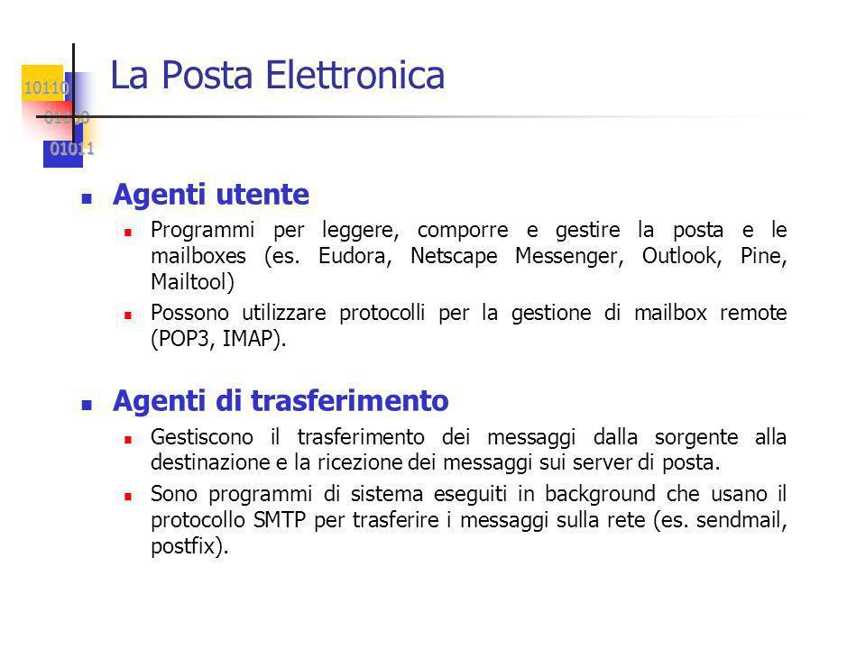 10110 01100 01100 01011 01011 La Posta Elettronica Agenti utente Programmi per leggere, comporre e gestire la posta e le mailboxes (es.