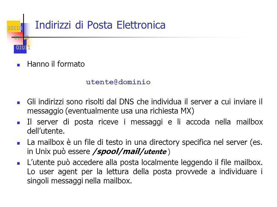 10110 01100 01100 01011 01011 Indirizzi di Posta Elettronica Hanno il formato utente@dominio Gli indirizzi sono risolti dal DNS che individua il server a cui inviare il messaggio (eventualmente usa una richiesta MX) Il server di posta riceve i messaggi e li accoda nella mailbox dellutente.