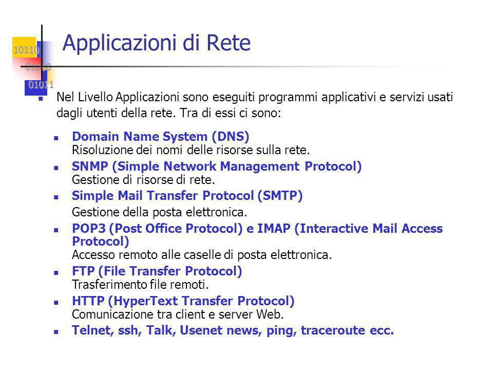 10110 01100 01100 01011 01011 Campi Intestazione To: Indirizzo DNS del destinatario (o destinatari).