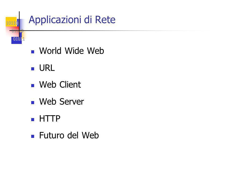 10110 01100 01100 01011 01011 Applicazioni di Rete World Wide Web URL Web Client Web Server HTTP Futuro del Web