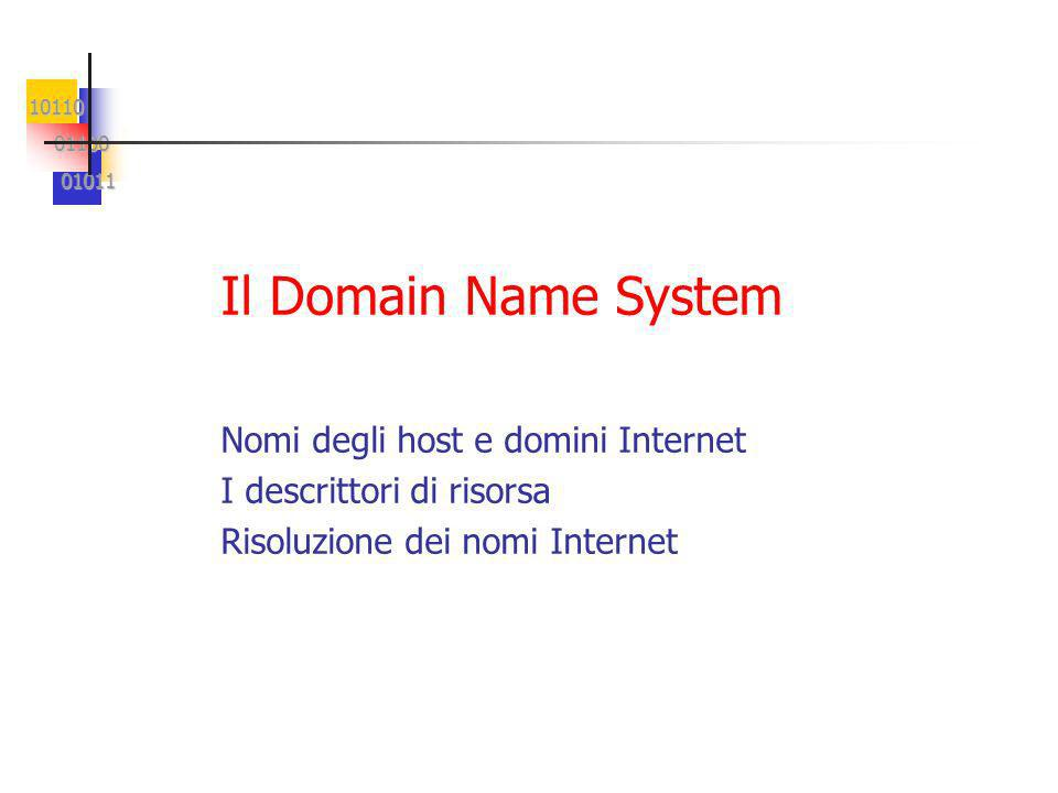 10110 01100 01100 01011 01011 Il Domain Name System Nomi degli host e domini Internet I descrittori di risorsa Risoluzione dei nomi Internet