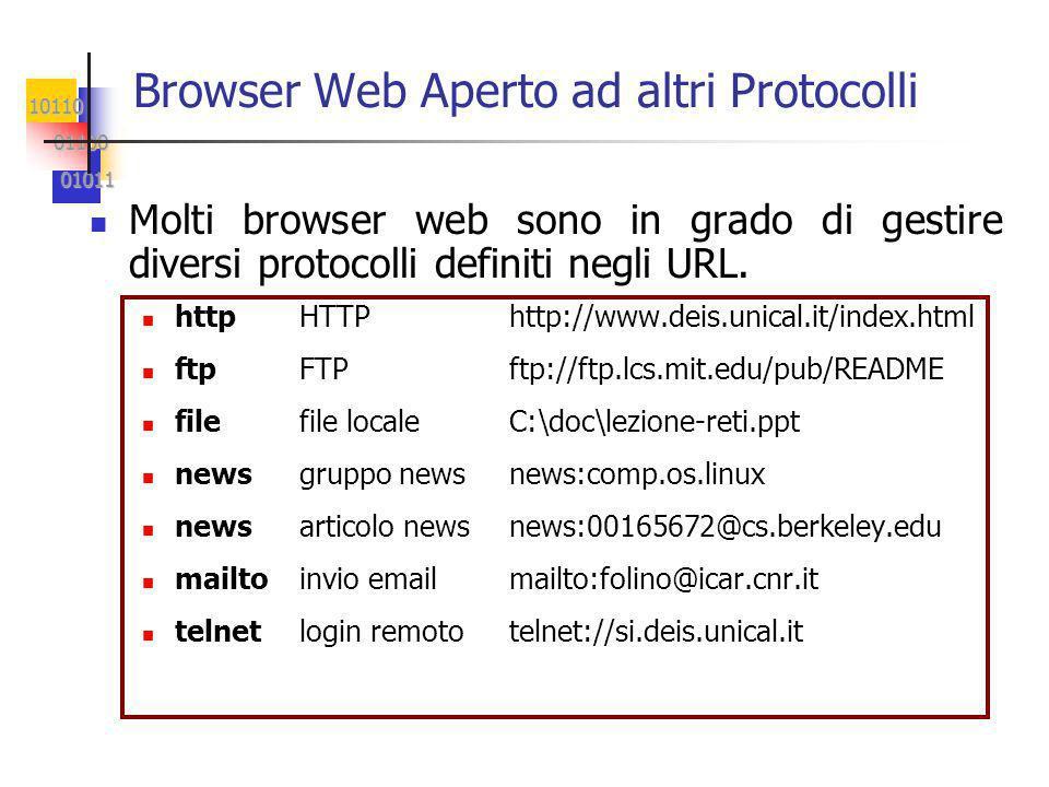 10110 01100 01100 01011 01011 Browser Web Aperto ad altri Protocolli Molti browser web sono in grado di gestire diversi protocolli definiti negli URL.