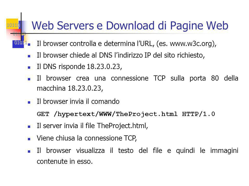 10110 01100 01100 01011 01011 Web Servers e Download di Pagine Web Il browser controlla e determina lURL, (es.