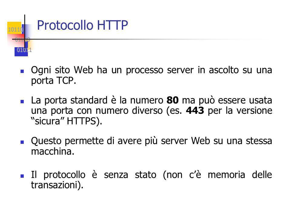10110 01100 01100 01011 01011 Protocollo HTTP Ogni sito Web ha un processo server in ascolto su una porta TCP.