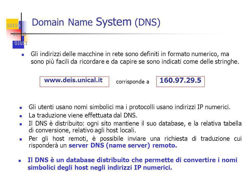 10110 01100 01100 01011 01011 Domain Name System (DNS) Il DNS è un database distribuito che permette di convertire i nomi simbolici degli host negli indirizzi IP numerici.