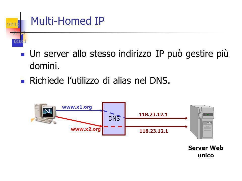 10110 01100 01100 01011 01011 Multi-Homed IP Un server allo stesso indirizzo IP può gestire più domini.