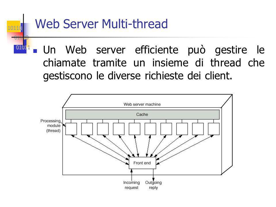 10110 01100 01100 01011 01011 Web Server Multi-thread Un Web server efficiente può gestire le chiamate tramite un insieme di thread che gestiscono le diverse richieste dei client.