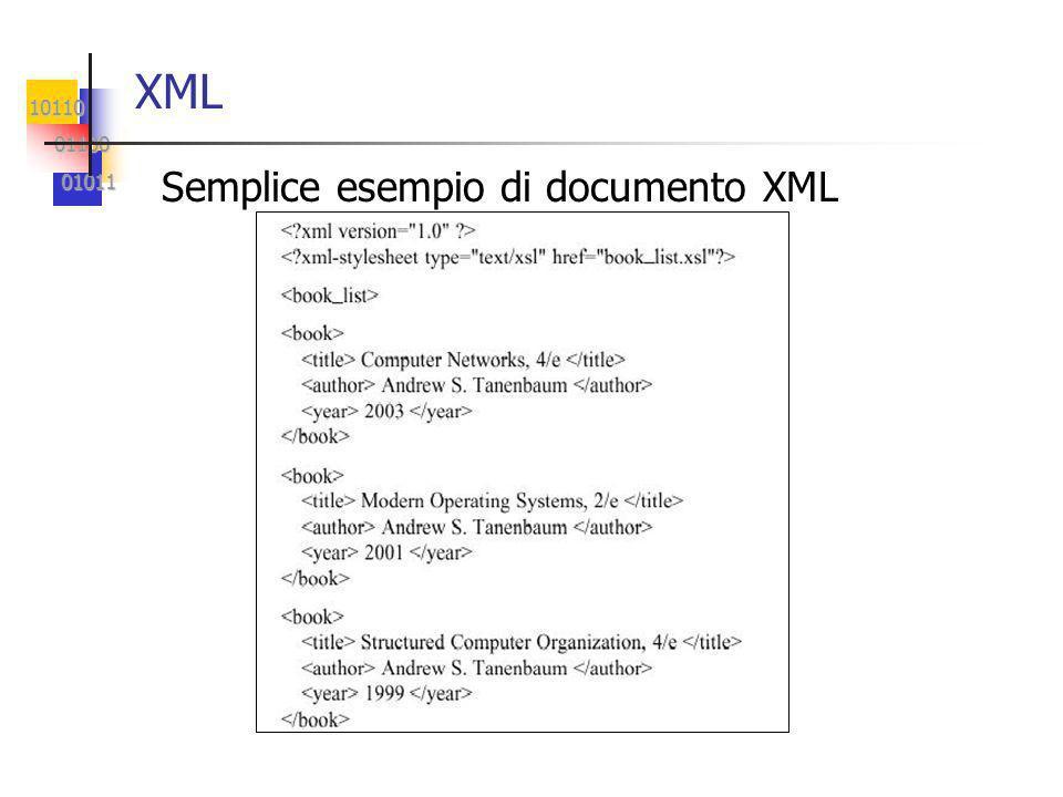 10110 01100 01100 01011 01011 XML Semplice esempio di documento XML