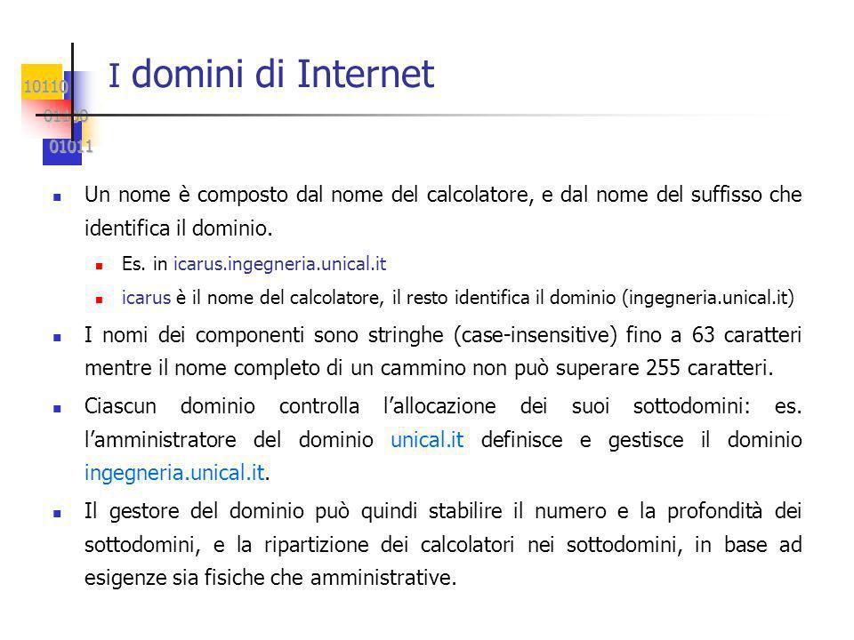 10110 01100 01100 01011 01011 I domini di Internet Un nome è composto dal nome del calcolatore, e dal nome del suffisso che identifica il dominio.