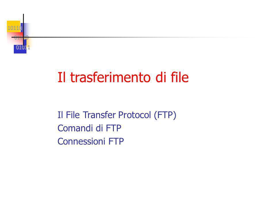 10110 01100 01100 01011 01011 Il trasferimento di file Il File Transfer Protocol (FTP) Comandi di FTP Connessioni FTP
