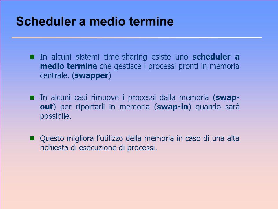 Scheduler a medio termine n In alcuni sistemi time-sharing esiste uno scheduler a medio termine che gestisce i processi pronti in memoria centrale. (s