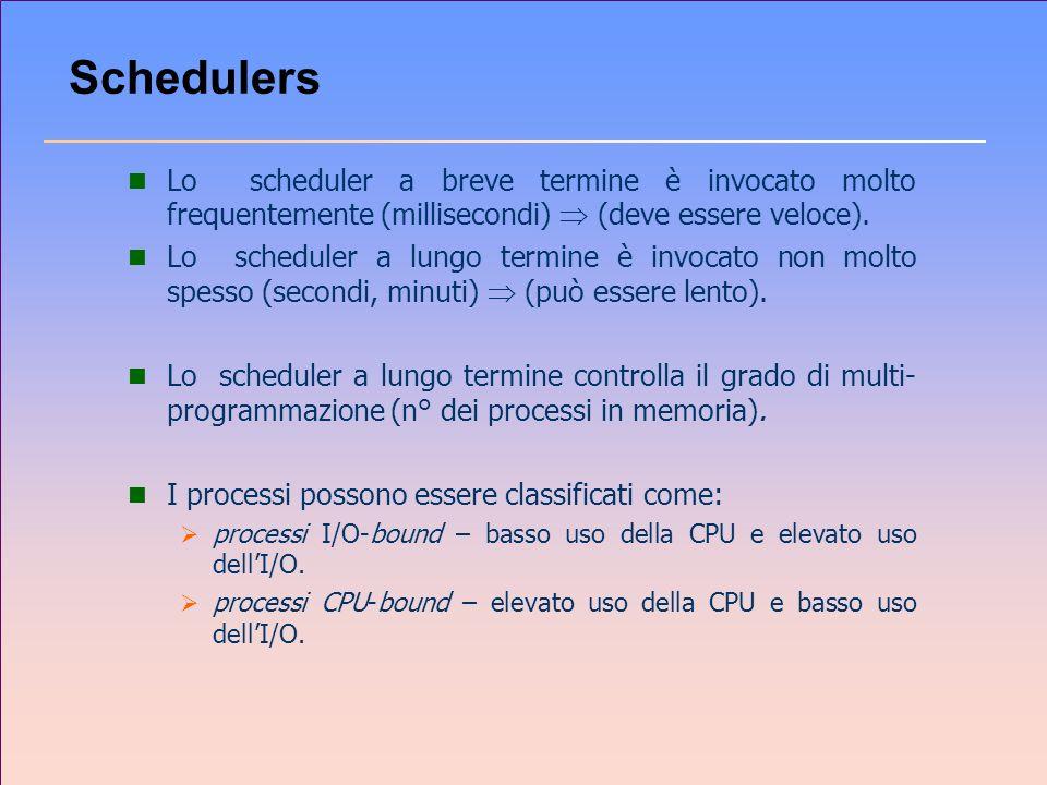 Schedulers n Lo scheduler a breve termine è invocato molto frequentemente (millisecondi) (deve essere veloce). n Lo scheduler a lungo termine è invoca