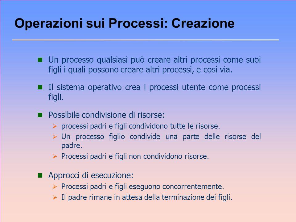 Operazioni sui Processi: Creazione n Un processo qualsiasi può creare altri processi come suoi figli i quali possono creare altri processi, e cosi via