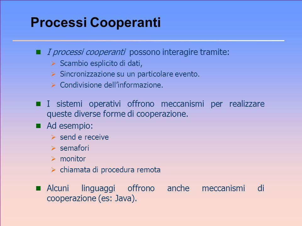 Processi Cooperanti n I processi cooperanti possono interagire tramite: Scambio esplicito di dati, Sincronizzazione su un particolare evento. Condivis